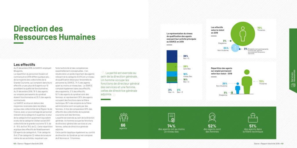 communication corporate - rapport annuel intérieur 2