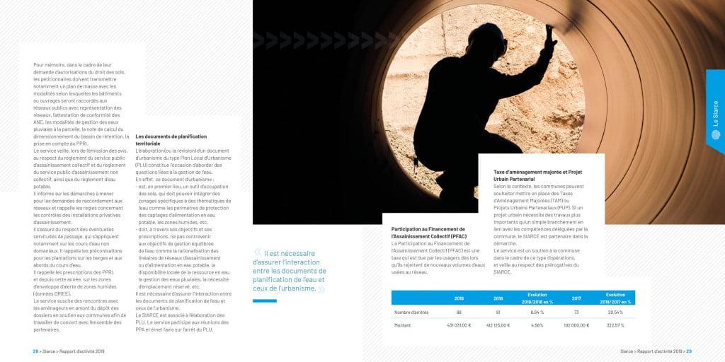 communication corporate - rapport annuel intérieur
