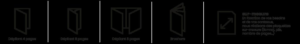 Plaquette commerciale formats