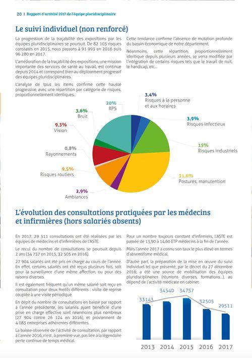 communication globale rapport d'activité int 2