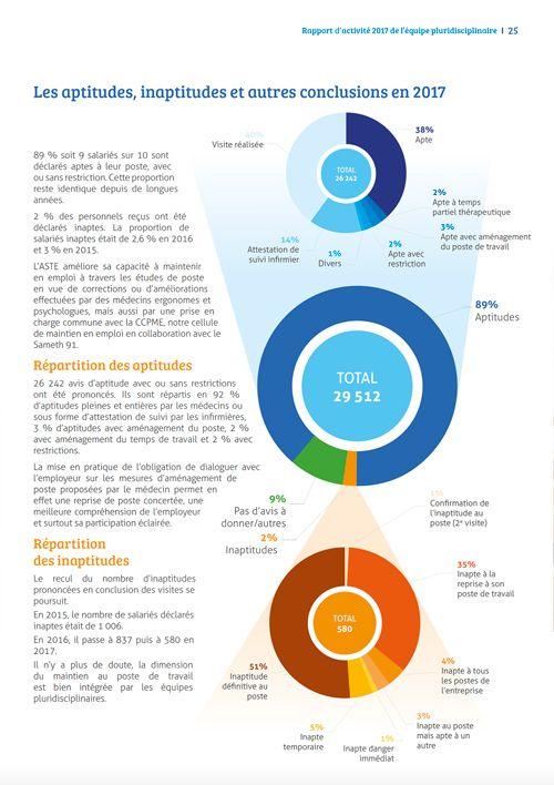 communication globale rapport d'activité int 3
