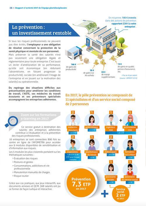 communication globale rapport d'activité int 4